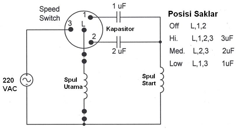 50  Diagram Kabel Kipas Angin Gantung
