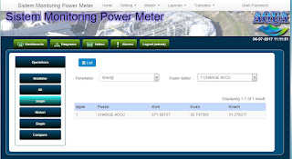 sistem-informasi-monitoring-power-meter-single-line