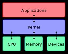 KernelFlow_linux