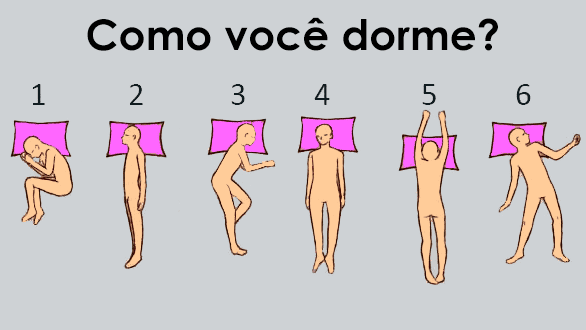 A posição que você dorme, diz muito a seu respeito!