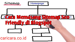 Cara membuat Sitemap Seo Friendly di blogspot