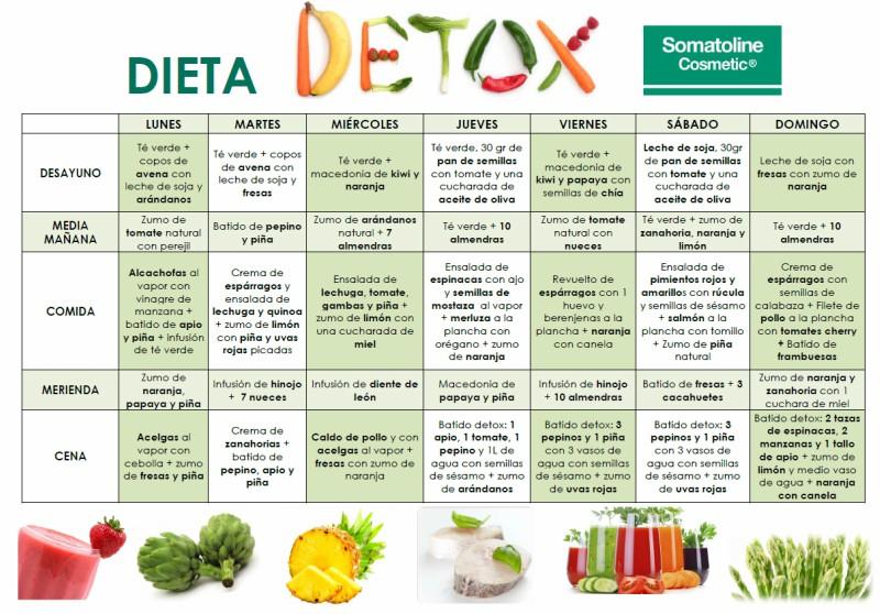 Detox completo con somatoline for Menu semanal verano