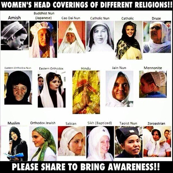 World History Teachers Blog: Head Coverings of Different Religions