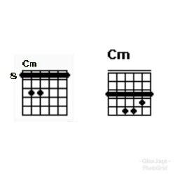 Chord gitar Cm