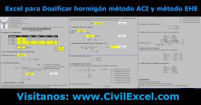 Excel para Dosificar hormigones método ACI y método EHE