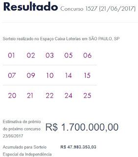 Lotofácil 1527 sai para Cuiabá no Mato Grosso