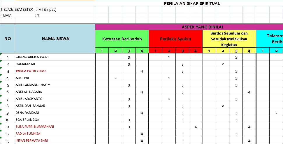 Aplikasi Analisis Penilaian Sikap Spiritual Tingkat SD Kelas IV Terbaru Format Microsoft Excel