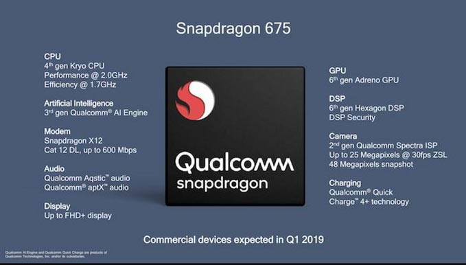 snapdragon-675-official