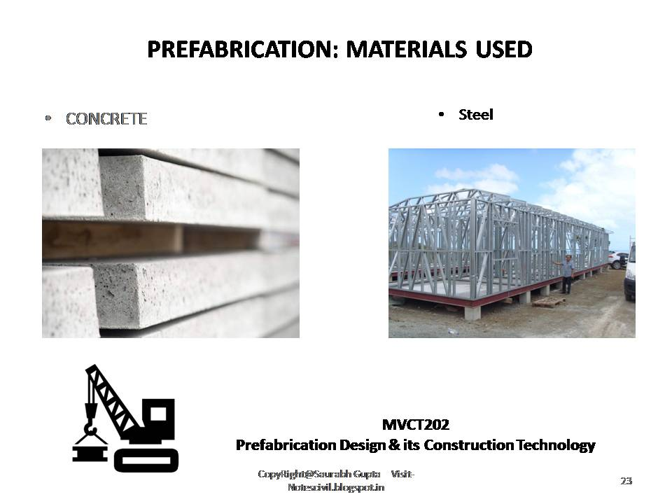 Building Materials By Rangwala Pdf Free Download
