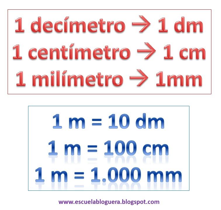 Matemáticas 4º Ep Unidades Menores Que El Metro Dc Cm Y Mm