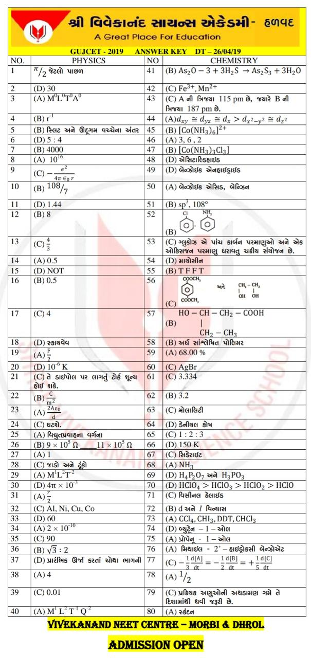 GUJCET Question Paper Solution Physics Chemistry