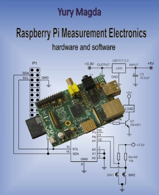 raspberry pi measurements electronics