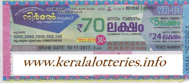 Nirmal NR 43 on 10 November, 2017