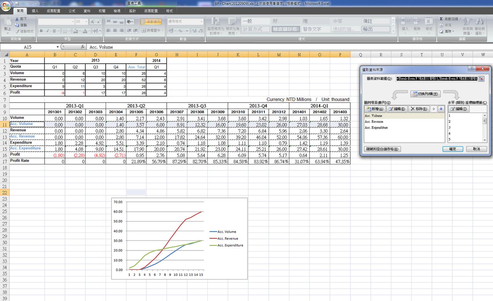 如何用excel做圖表|- 如何用excel做圖表| - 快熱資訊 - 走進時代
