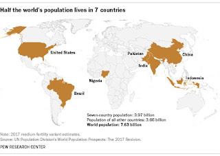7 COUNTRIES THAT HOLD HALF THE WORLD'S POPULATION