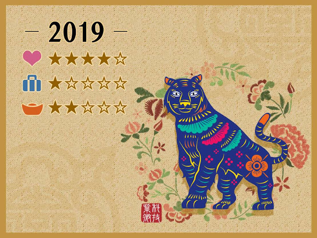 Chinese New Year 2019, Year of the Tiger