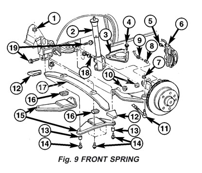 Sprinter Front Suspension Mountaineer Front Suspension