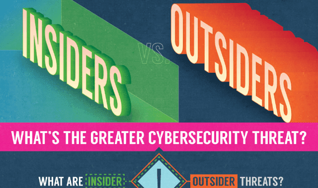 Insider vs. Outsider Threats