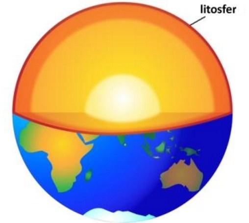 Material Utama Pembentuk Litosfer