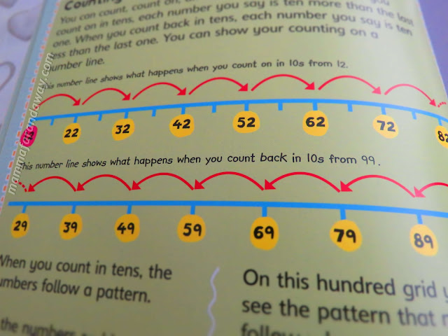 number line in inglese