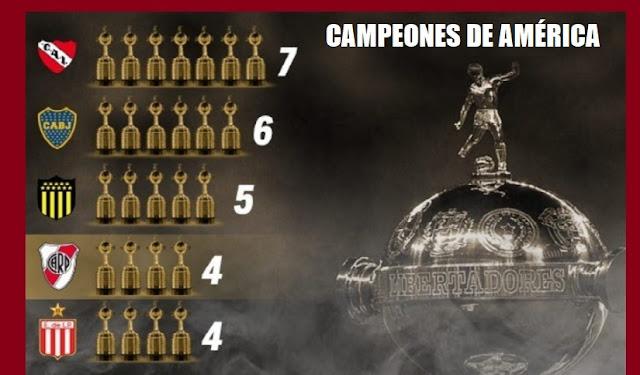 Tabla de Campeones de la Libertadores de América