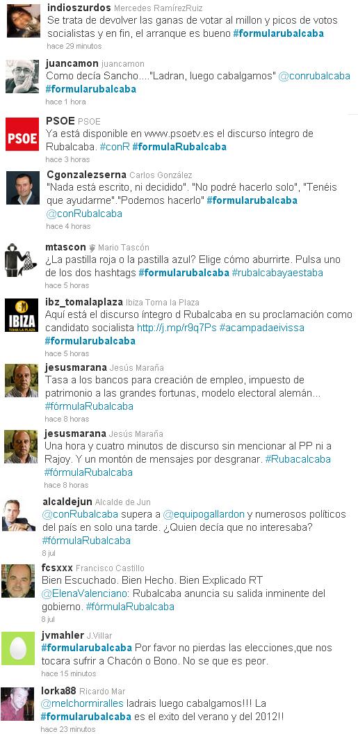 Algunos twits destacados a favor del candidato del PSOE para las elecciones generales, Alfredo Pérez Rubalcaba