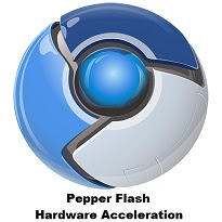 Pepper Flash an alternative to Adobe Flash, Install it via PPA and