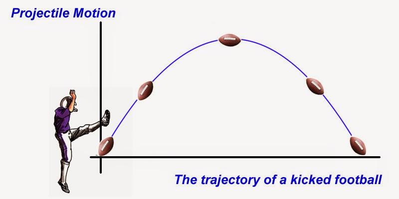 Mayra Rivera Physics Blog