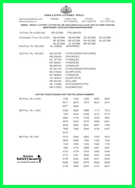 "keralalotteryresult.net, ""kerala lottery result 04 01 2019 nirmal nr 102"", nirmal today result : 04-01-2019 nirmal lottery nr-102, kerala lottery result 04-01-2019, nirmal lottery results, kerala lottery result today nirmal, nirmal lottery result, kerala lottery result nirmal today, kerala lottery nirmal today result, nirmal kerala lottery result, nirmal lottery nr.102 results 04-01-2019, nirmal lottery nr 102, live nirmal lottery nr-102, nirmal lottery, kerala lottery today result nirmal, nirmal lottery (nr-102) 04/01/2019, today nirmal lottery result, nirmal lottery today result, nirmal lottery results today, today kerala lottery result nirmal, kerala lottery results today nirmal 04 01 18, nirmal lottery today, today lottery result nirmal 04-01-18, nirmal lottery result today 04.01.2019, nirmal lottery today, today lottery result nirmal 04-01-18, nirmal lottery result today 04.01.2019, kerala lottery result live, kerala lottery bumper result, kerala lottery result yesterday, kerala lottery result today, kerala online lottery results, kerala lottery draw, kerala lottery results, kerala state lottery today, kerala lottare, kerala lottery result, lottery today, kerala lottery today draw result, kerala lottery online purchase, kerala lottery, kl result,  yesterday lottery results, lotteries results, keralalotteries, kerala lottery, keralalotteryresult, kerala lottery result, kerala lottery result live, kerala lottery today, kerala lottery result today, kerala lottery results today, today kerala lottery result, kerala lottery ticket pictures, kerala samsthana bhagyakuri"