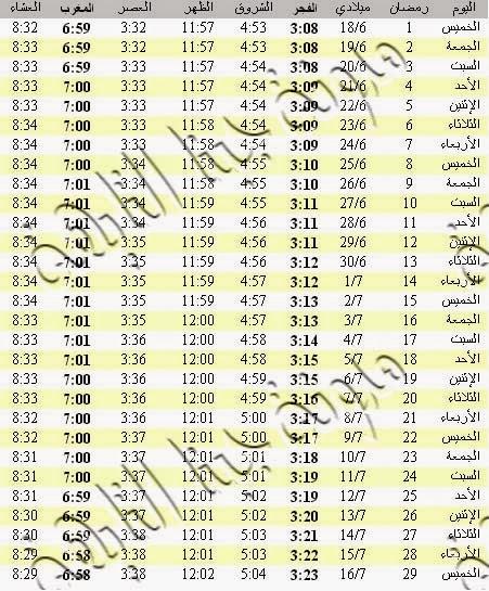 إمساكية رمضان 2015-1436 جميع دول العالم , إمساكية رمضان 2015 مصر,امساكية رمضان 1436 الدول العربية , إمساكية رمضان 2015 الدول الأورويية , امساكية رمضان 1436 أمريكا ,موعد الإفطار, موعد السحور,رمضان , روزنامة شهر رمضان 2015Ramadan,Imsakiaa,Ramadan fasting hours ,إمساكية رمضان 2015 ,وصفات رمضان,اكلات رمضان, إمساكية شهر رمضان 1436