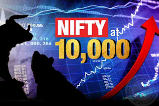 nifty high today