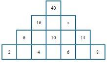 Uji Kompetensi 1  Membandingkan Bilangan Bulat Matematika Kelas 7 Soal dan Pembahasan (Soal Uraian 1-10)