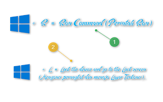 cara membuka run di windows 8 kode run pada komputer cara membuka run di windows 10 cara membuka command prompt windows 8 cara menggunakan cmd