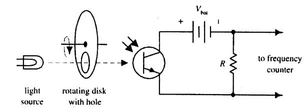 دارة لقياس سرعة الدوران باستخدام ترانزستور ضوئي