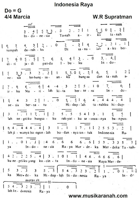 Lirik Lagu Indonesia Raya - Lagu Wajib Nasional