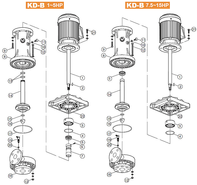 Cấu tạo máy bơm ly tâm trục đứng dạng KD-B