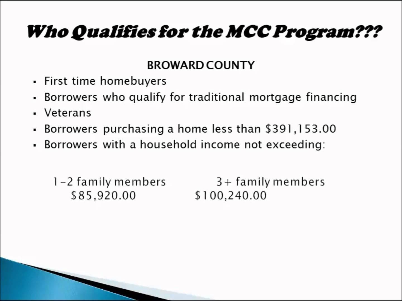 mortgage certificate credit