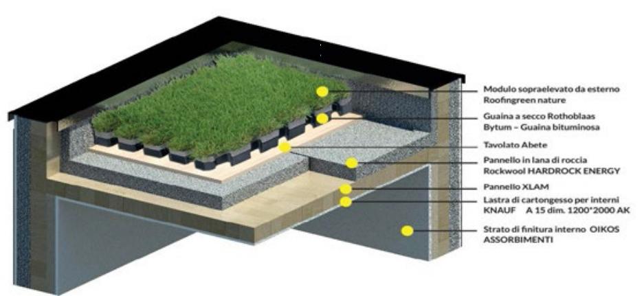 Livingbox Modular Home - typological, constructive and