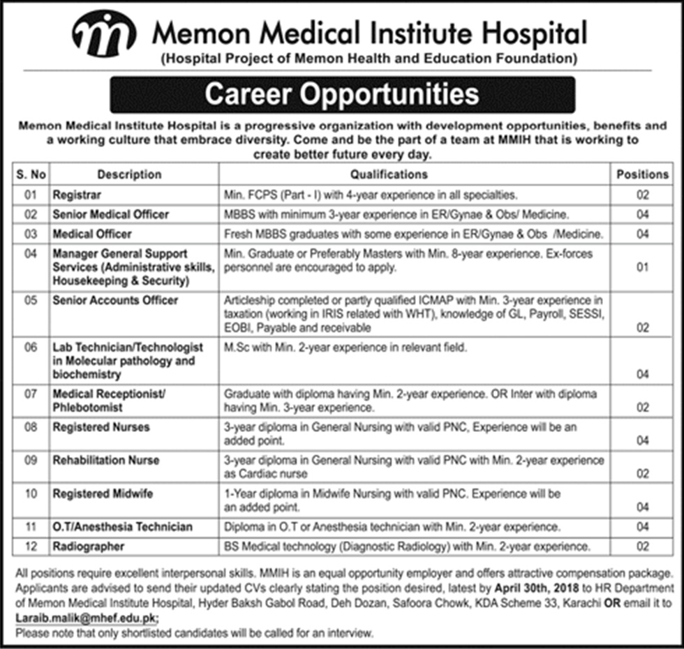 Memon Medical Institute Hospital Latest Jobs for MBBS, Graduates, BS Medical