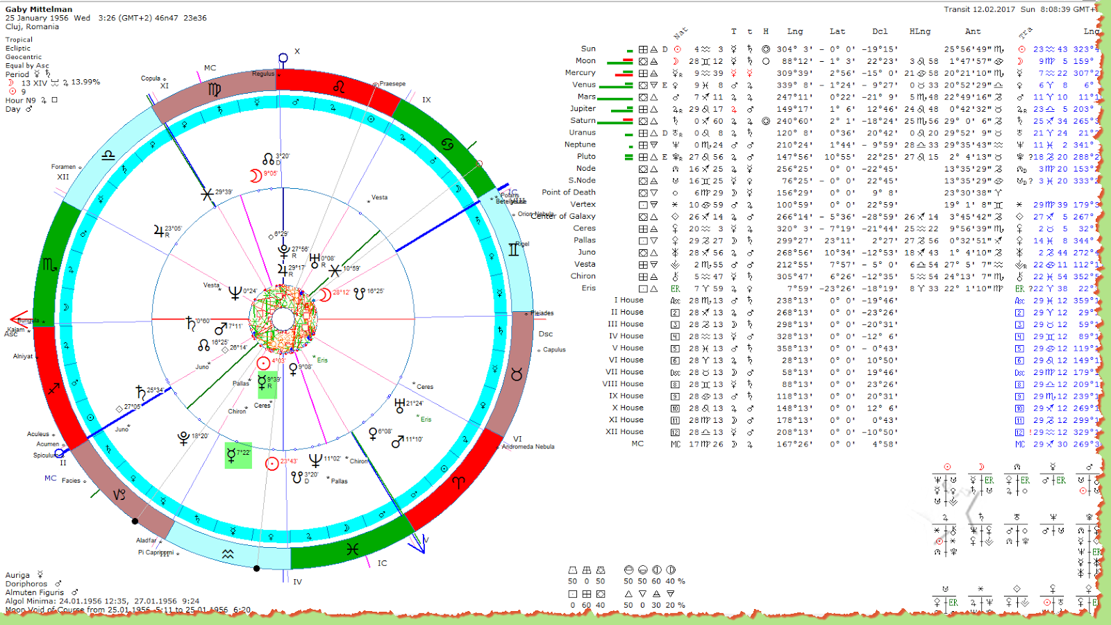 World financial markets and astrology new moon in aquarius 2017 i am checking now my chart and it is absolutely incredible transit mercury talk speech thoughts language was exactly on my natal mercury nvjuhfo Images