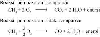 reaksi oksidasi pada alkana
