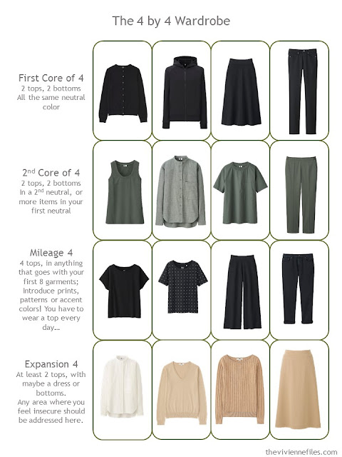 A Four by Four Wardrobe from Uniqlo, in black, olive and camel