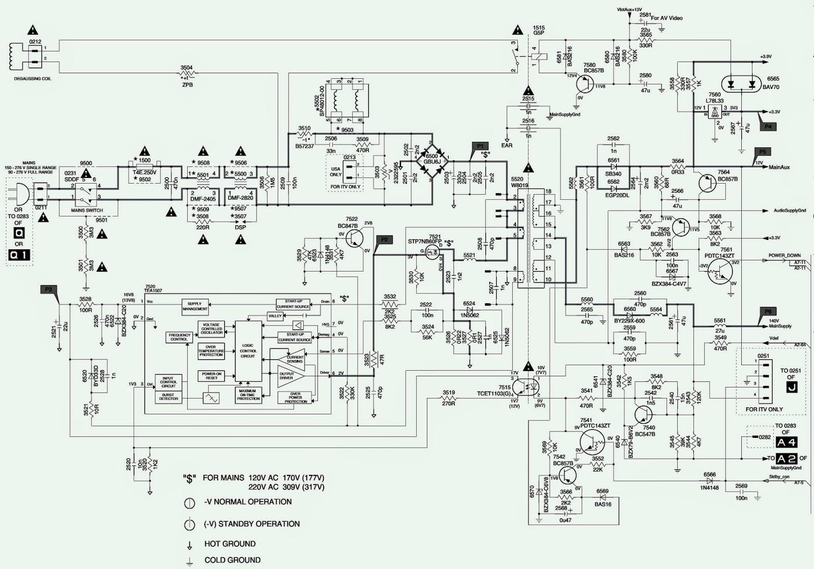 Electro help: PHILIPS MAGNAVOX – 32ST220P – 27PT543 – TV