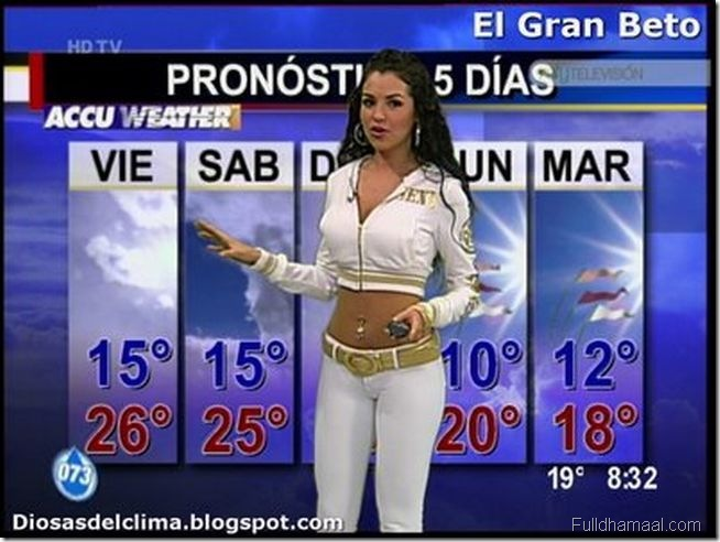 Reaganite Independent Mexican Tv Weather-Girls Todays -2876