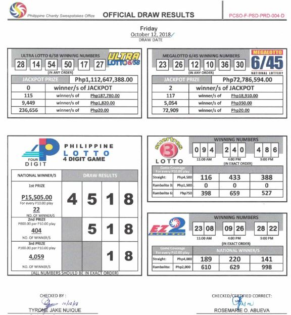 PCSO Lotto Results October 12, 2018.
