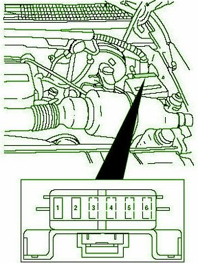 Fascinating Mercedes 380sl Fuse Box Diagram Ideas - Best Image ...