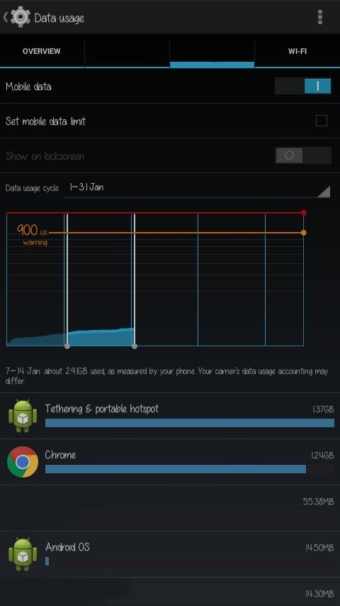 Aplikasi Tertentu Tiba-Tiba Crash atau Tidak Berfungsi dengan Benar cara menghapus data usage