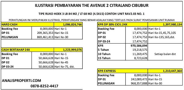 The Avenue 2 Ruko Perdana Boulevard Utama Citraland