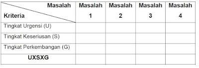 Gambar Contoh Kriteria Matriks