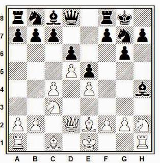 Partida de ajedrez Larsen - Kavalek, 1970, posición después de 11.Dd2